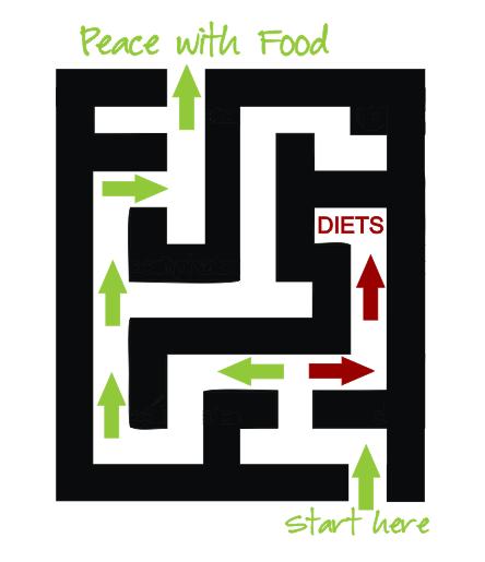Diet Maze