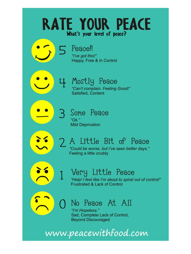 Peace Chart2