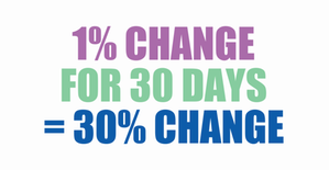 1 % Change
